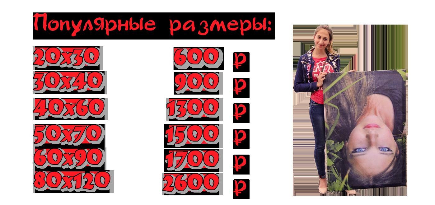 Портрет на холсте Пермь